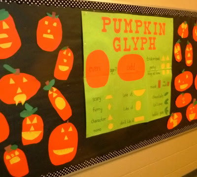 Pumpkin Glyph Bulletin Board Freebie