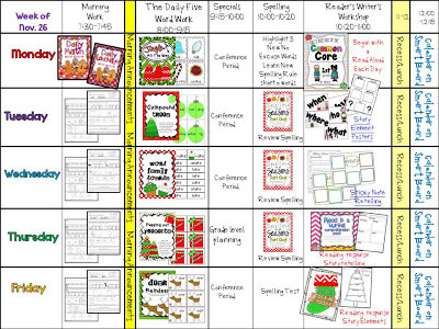Visual Plans and Estimate to Win Today!