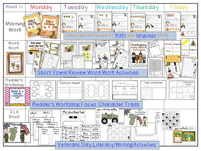 Visual Plans…and life!