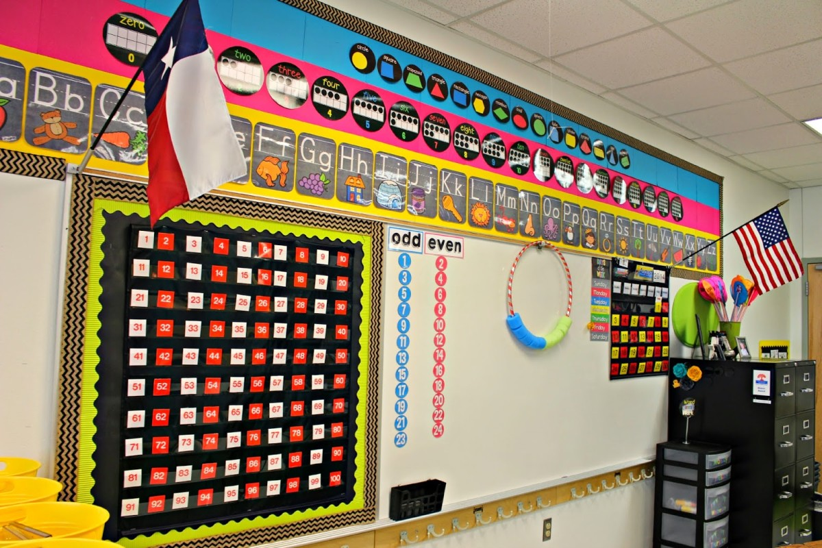 word wall strategies for classrooms This is a template to use with the janet allen portable word wall strategy i use it several ways: beginning of a unit supplement your classroom word wall with this simple template that students can track their own words and definitions.