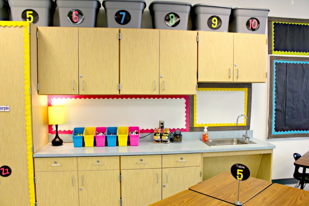 Rd Grade Classroom Decorating Ideas