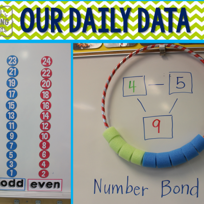 Daily Data Ideas!