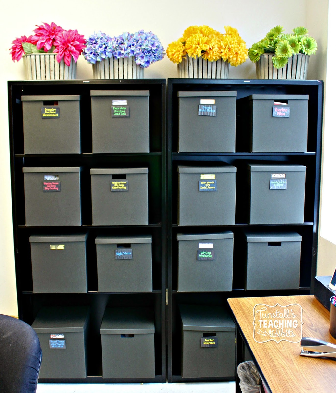 Classroom Organization Ideas Elementary ~ Organizing the elementary classroom tunstall s teaching