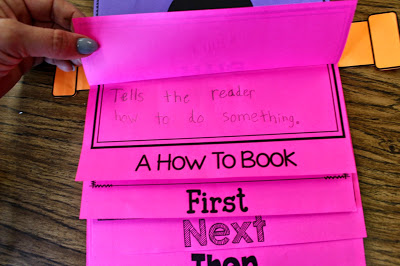 Franken authors tunstall 39 s teaching tidbits for Creative ways to make a book for a project
