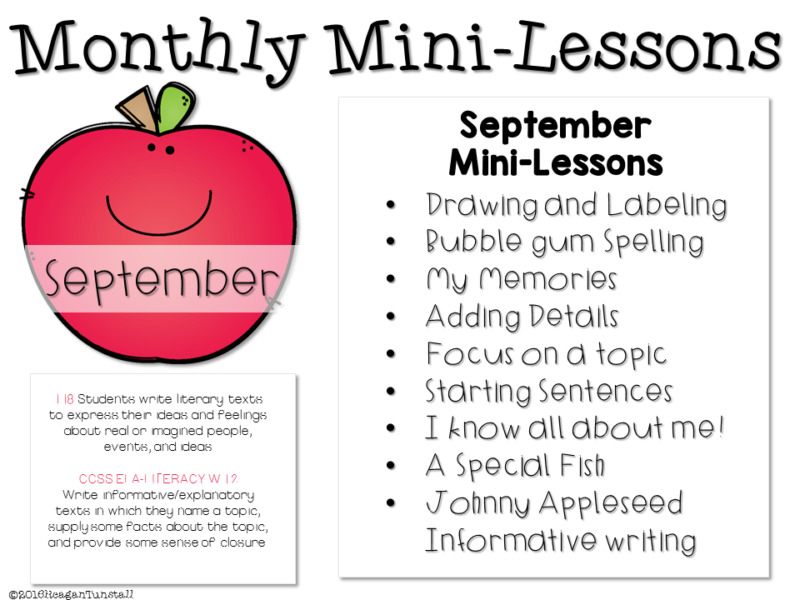 Writing mini lessons tunstall 39 s teaching tidbits for Writers workshop lesson plan template