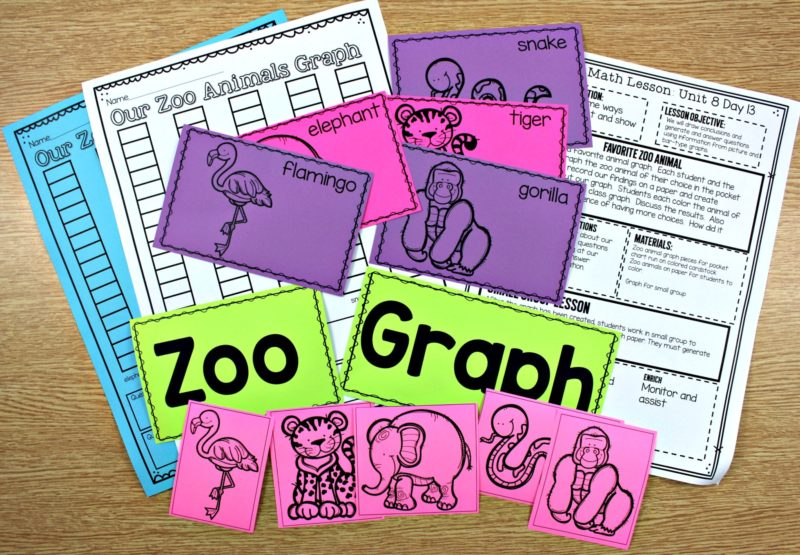 first graph zoo