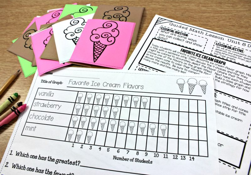 20 Ways To Teach Graphing Tunstall S Teaching Tidbits