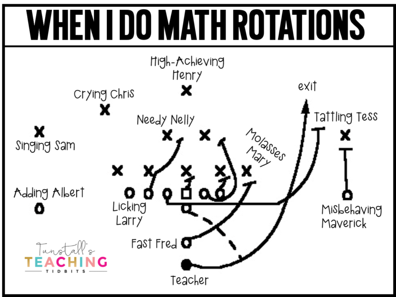 math rotations football play