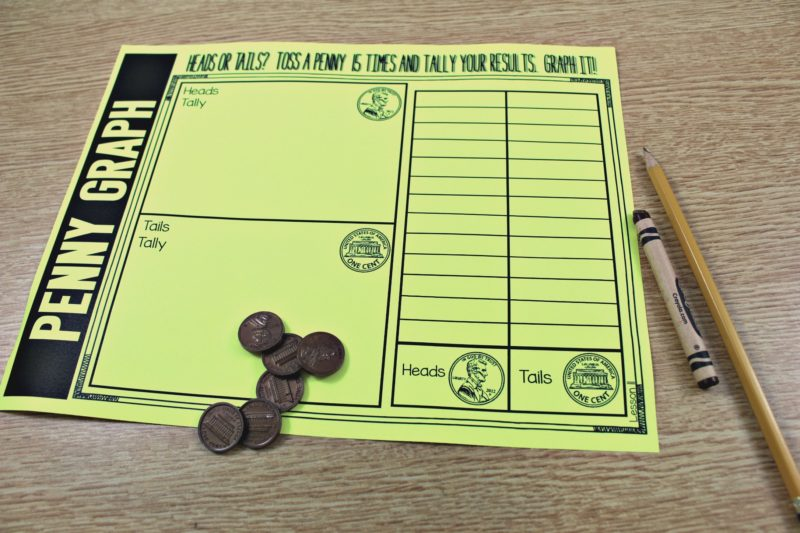 second penny graph