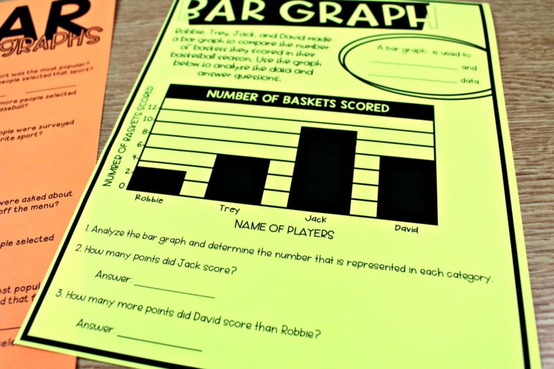 third graphing bar graph