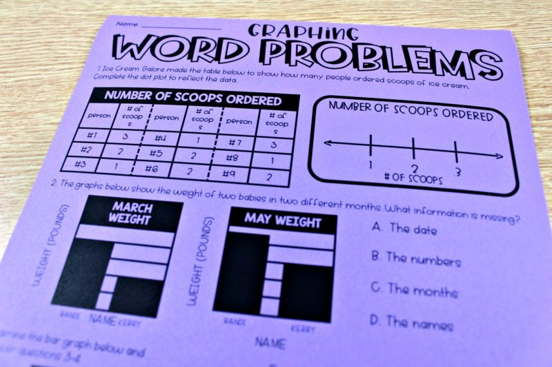 third graphing word problems