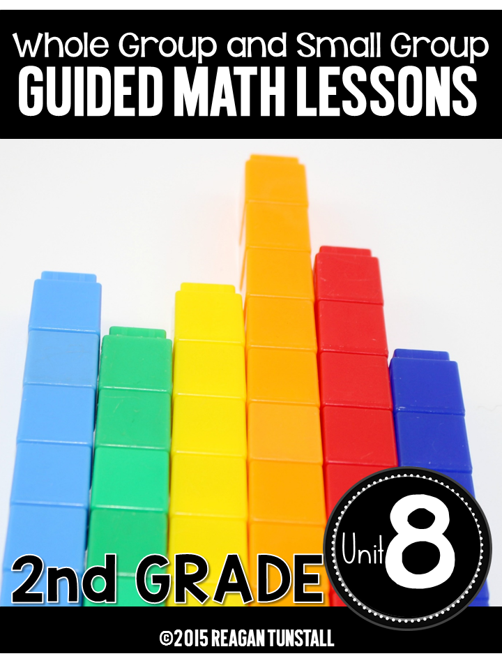 guided math graphing