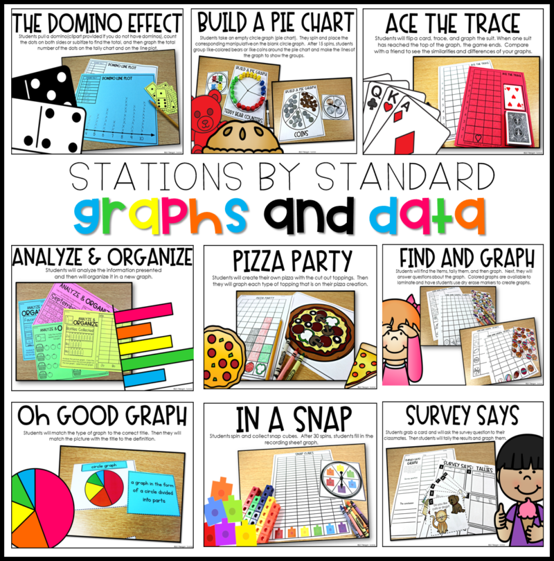 graphs and data stations for kindergarten, first grade, second grade, third grade