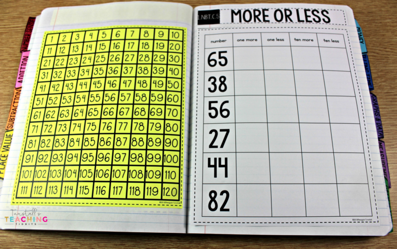 The benefits of the numbers notebook are they cover number sense, addition and subtraction, graphing, shapes, money, time, word problems, and so much more! These interactive math notebooks are a great way for Kindergarten, 1st grade, and 2nd grade to practice targeted math skills in an interactive way.
