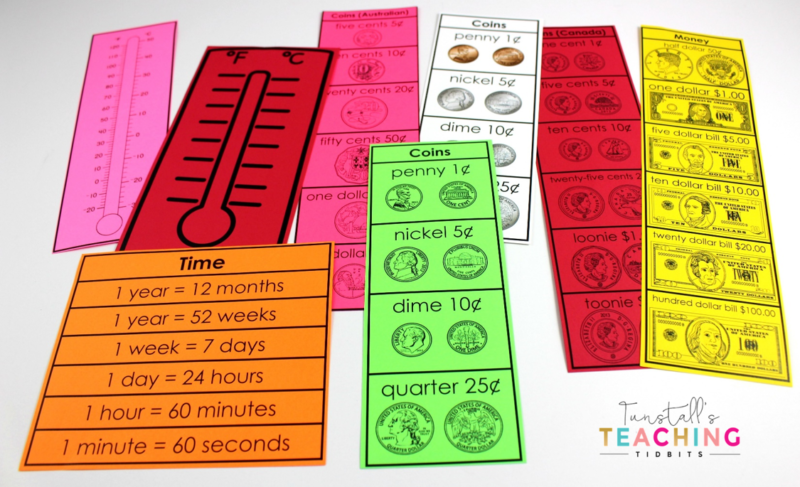 Math Tools toolkit for small group instruction and support through reference mats, charts, and visuals for independent station and center work. Students can access these resources during lessons or independent practice to have the visual support they need. Perfect for RTI.