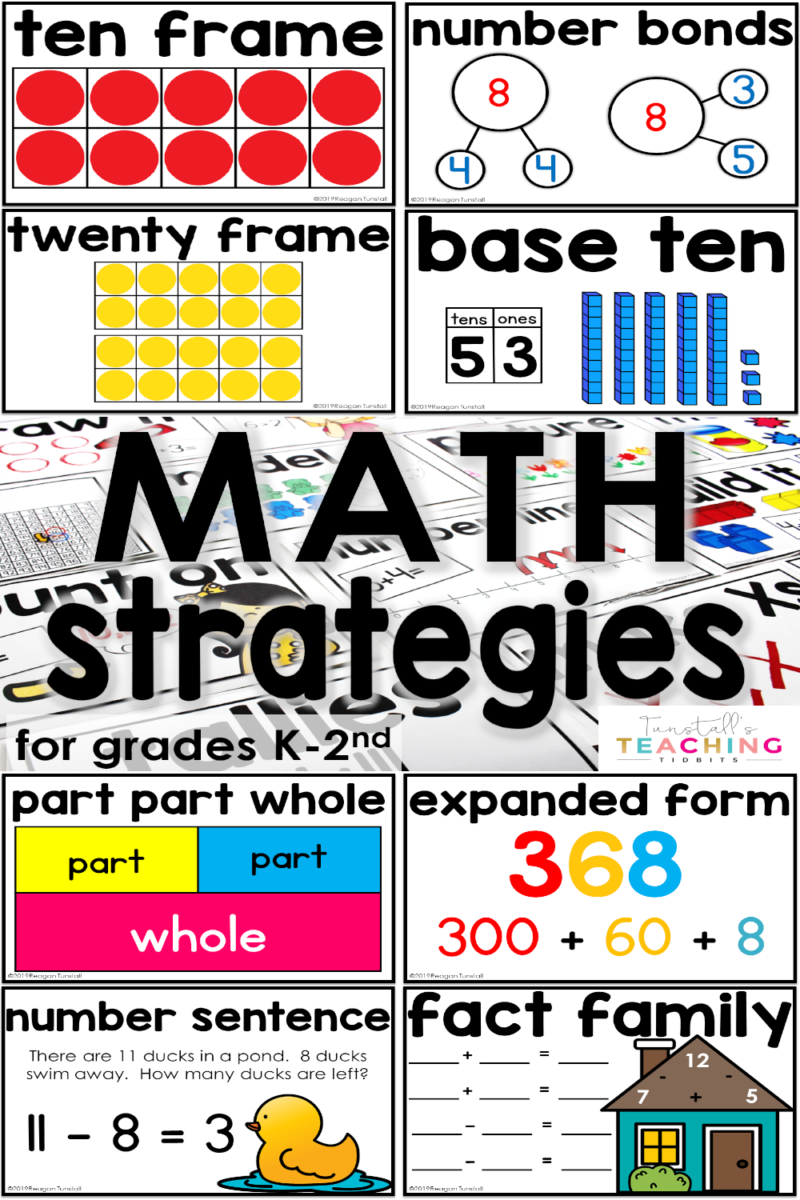 Teaching Students to Use Math Strategies - Tunstall's