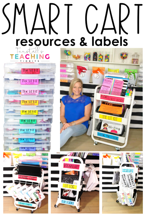 guided reading resources the smart cart. Phonics, sight words, the lit kit, literacy stations, free labels, writing mini-lessons, organization.
