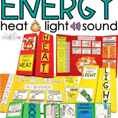 Forms of Energy – Heat, Light, and Sound