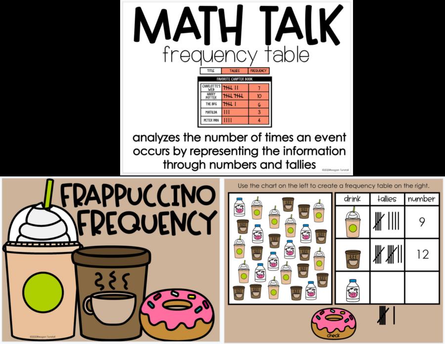 guided math digitally speaking