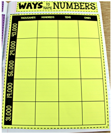 place value resource round up