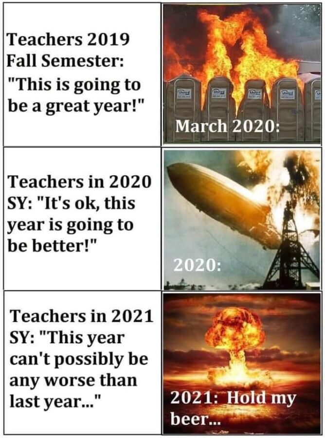 teaching in 2020 and 2021 with no self-care